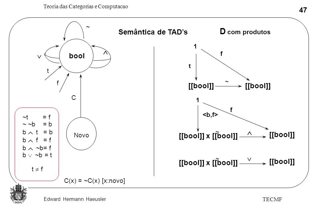 D com produtos Semântica de TAD's Ù bool [[bool]] [[bool]] Ù